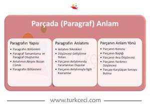 TYT Türkçe
