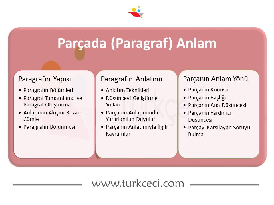 TYT'de Türkçeyi Full Yapmak İçin Ne Yapmak Gerekir?